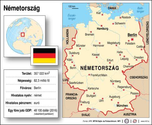 Németország egy percben
