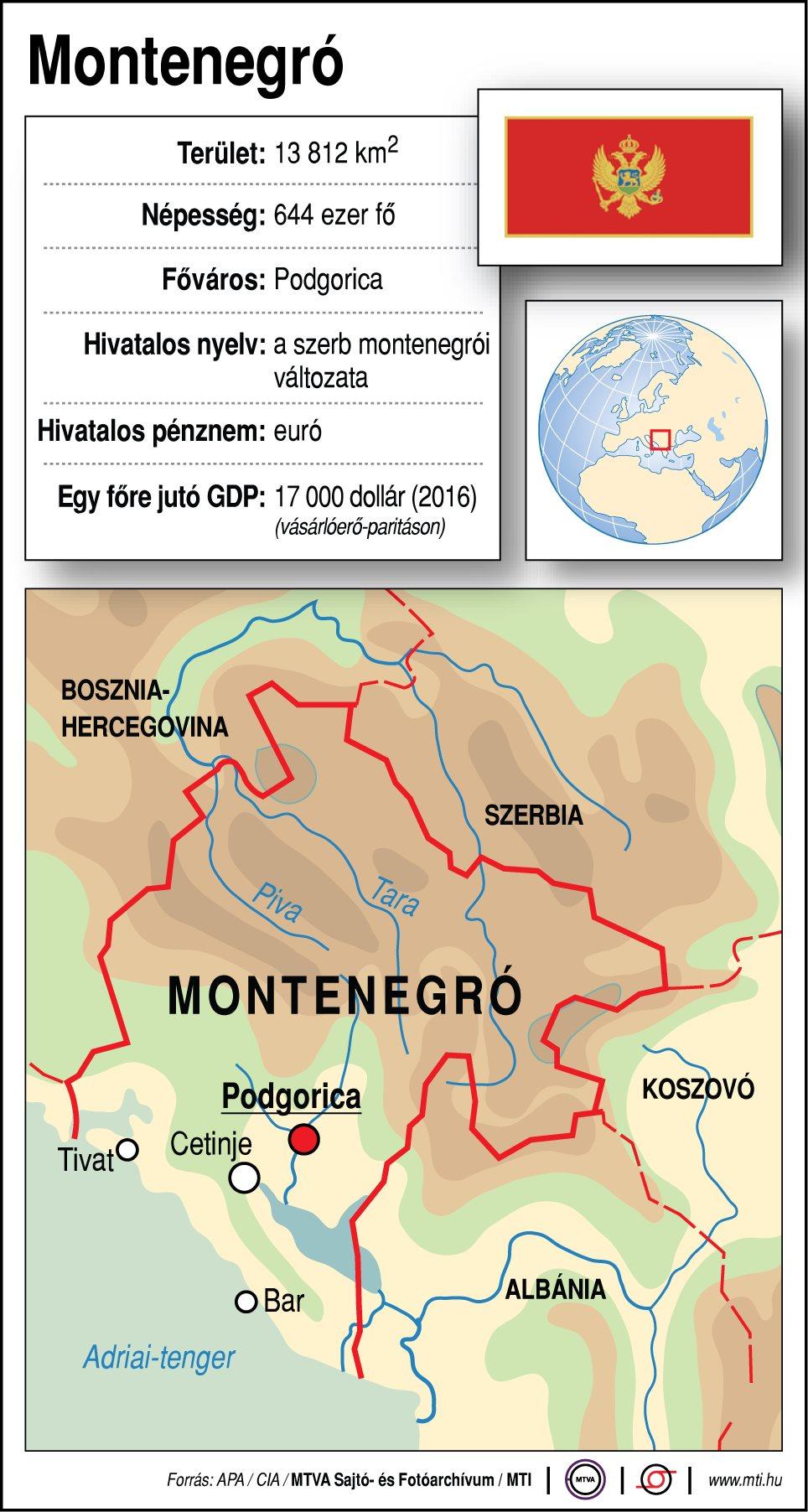 Montenegro Terkep Adatok Altalanossuli Hu