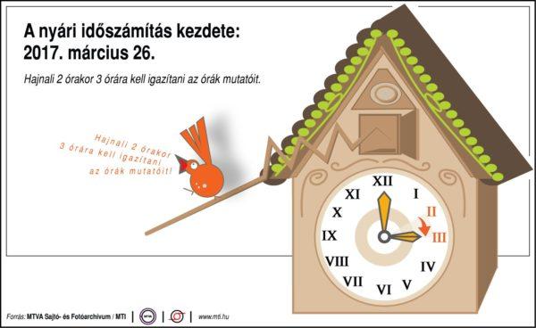 A nyári időszámítás kezdete 2017. március 26.