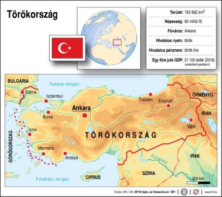 Földrajzóra: Törökország