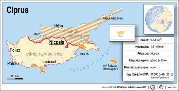 Földrajzóra: Ciprus
