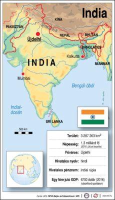 Földrajzóra: India