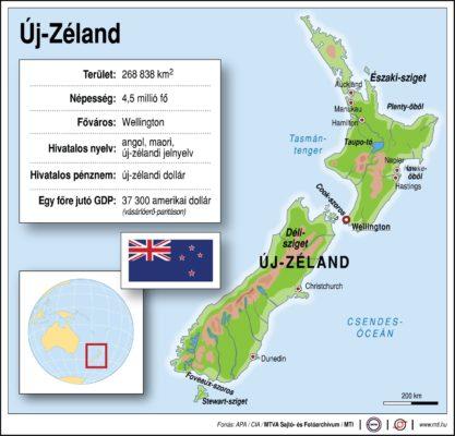 Új-Zéland egy percben