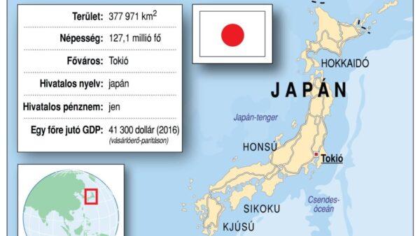 Japán egy percben