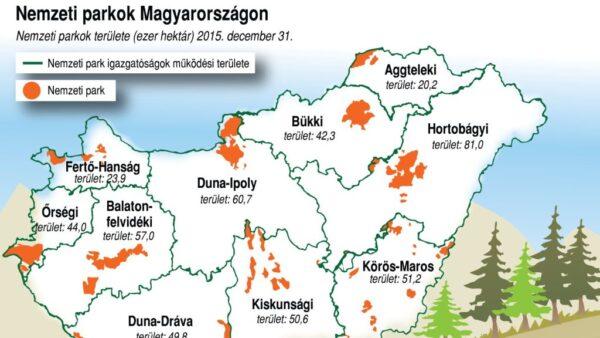 Nemzeti parkok Magyarországon
