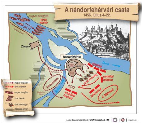 A nándorfehérvári csata – 1456. július 4-22.