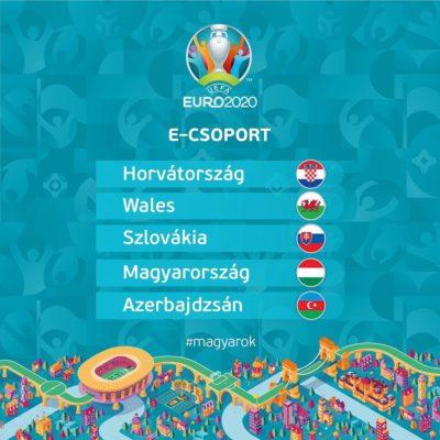 EURO2020: Szlovákiában kezdjük az Eb-selejtező sorozatot